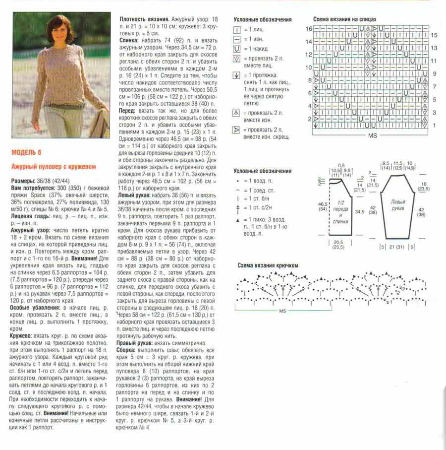 Пошаговые инструкции вязания платья